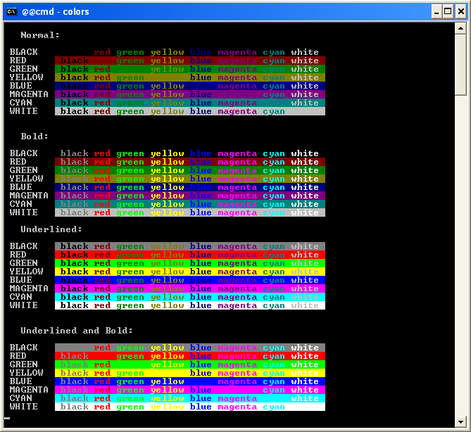 BdP : Win32::Console::ANSI