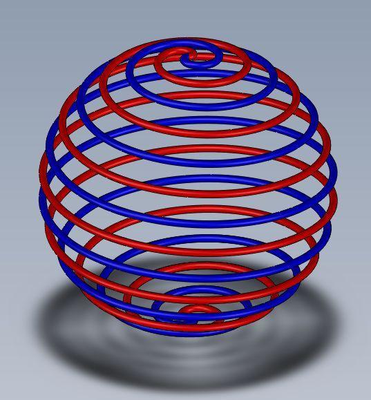 double spirale sphérique